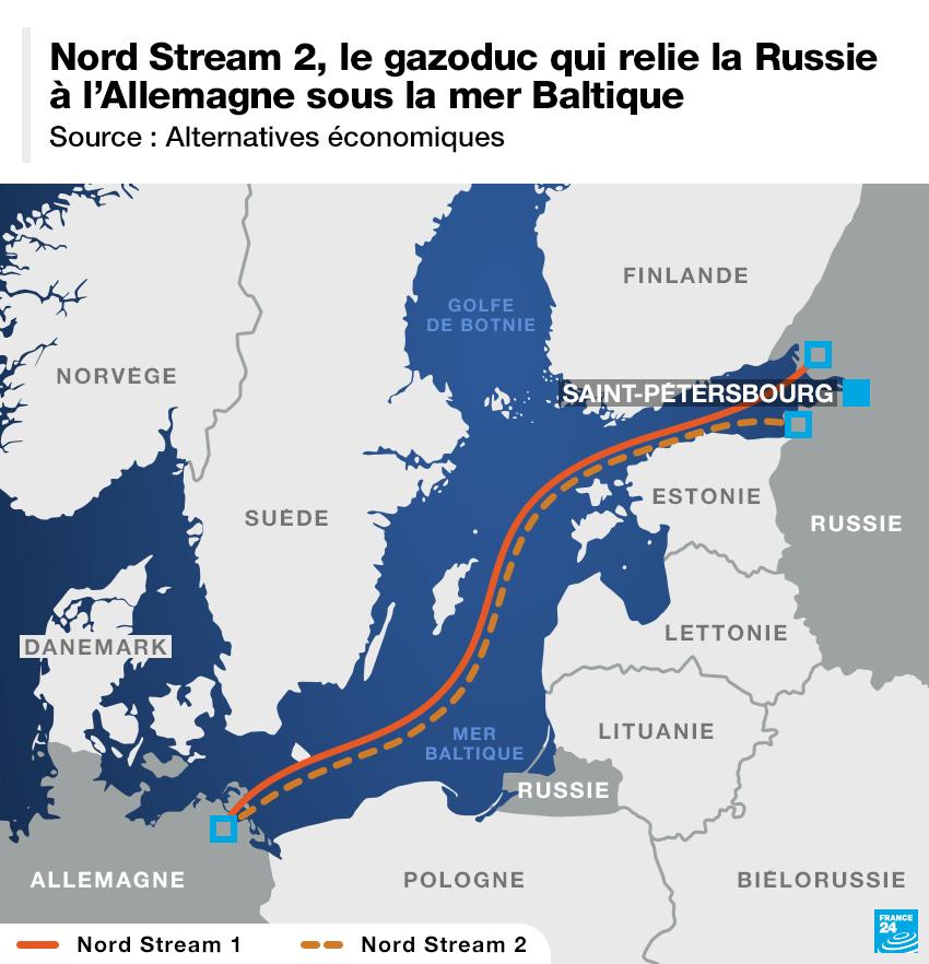 Nord Stream 2, le gazoduc qui relie la Russie à l'Allemagne sous la mer Baltique